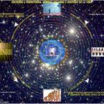 Universo e HidroTerra. Génesis. Milagro y Misterio de la Vida