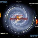 Universo e HidroTerra. Génesis de la Vida. Universe and HydroTerra. Genesis of Life