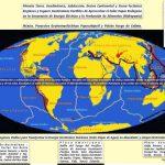 Energía y Actividad Volcánica. Proyectos Volcánicos de Alta Producción y Participación