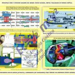 Energía Cinética. Frentes Frias Hidrocinéticos (FHCs)