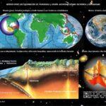 México Entre los Equinoccios de Primavera y Otoño